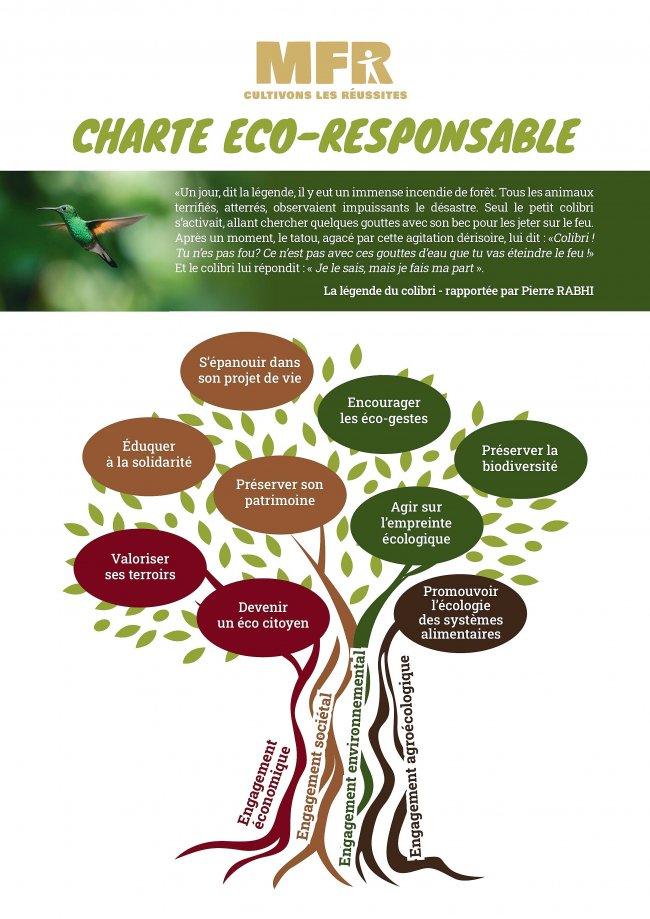 Charte Eco-responsable 2021